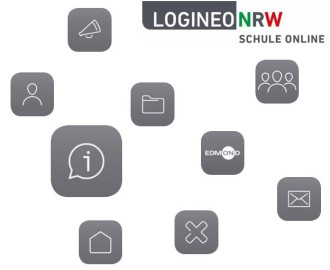 Icons LOGINEO NRW